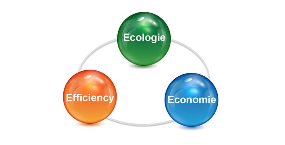 Eco-MFP-reprotechniek